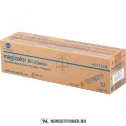 Konica Minolta MagiColor 1600W Y sárga toner /A0V305H/, 1.500 oldal   eredeti termék