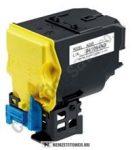 Konica Minolta Bizhub C25 Y sárga toner /A0X5253, TNP-27Y/, 4.500 oldal | utángyártott import termék